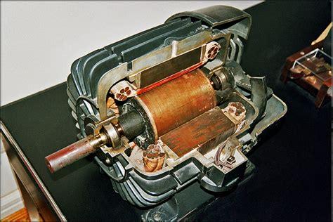 tesla induction motor nikola tesla museum muzeul nikola tesla about eastern europe