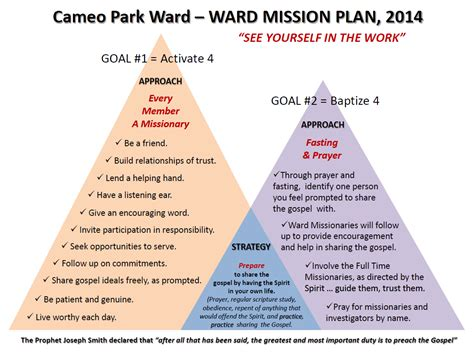 lds ward mission plan template pin sle work plan template image search results on