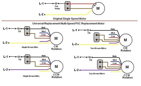 hvac blower motor wiring diagram wiring diagram and