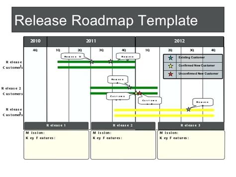 release plan template product release plan template azserver info
