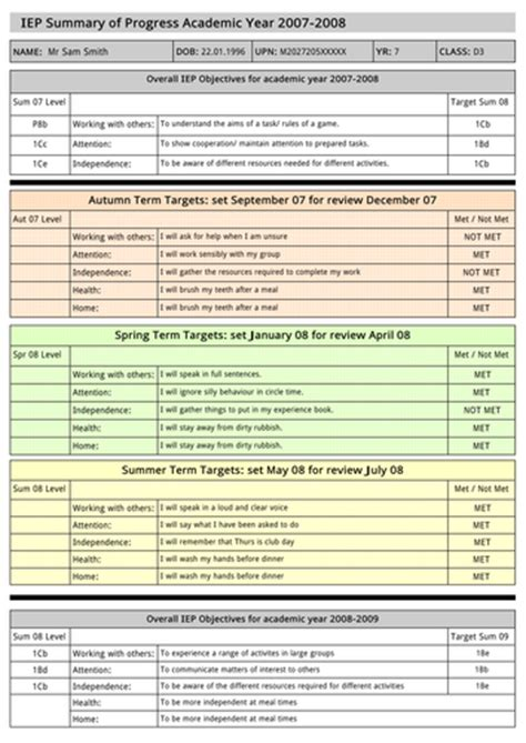 Need To Write An Iep By Beachman0274 Teaching Resources Tes Simple Iep Template