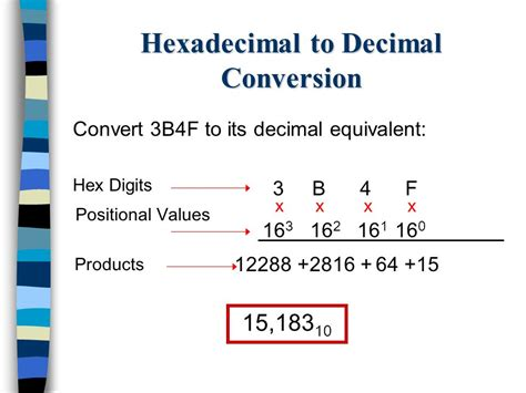 converter hexadecimal to decimal number systems and arithmetic ppt download