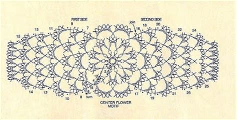 patrones de cintillos a crochet uncinetto d oro braccialetto all uncinetto