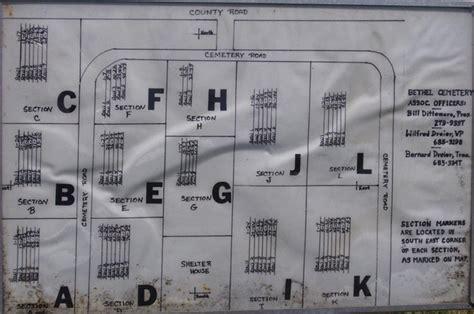 Buchanan County Missouri Birth Records Bethel Cemetery De Kalb Buchanan County Missouri United States Garrison Logan