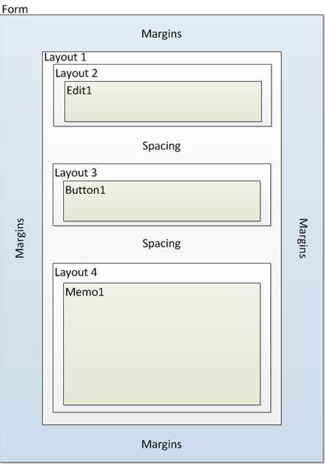 layout manager delphi the delphi geek laying out smart applications with layout