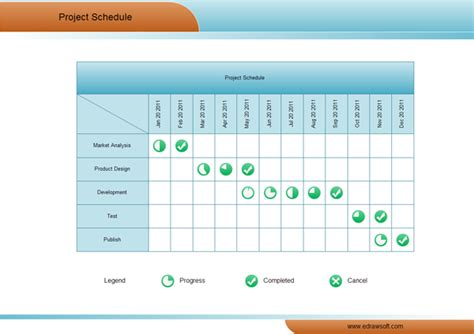 Matrix Diagram Easy To Draw Commonly Used Matrix Diagrams Matrix Schedule Template