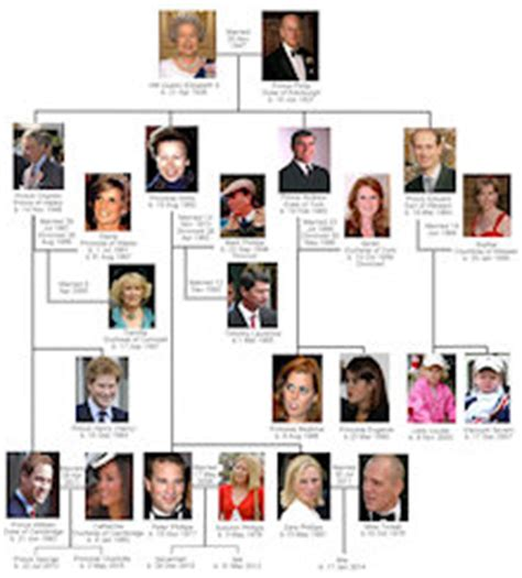 ks2 biography queen elizabeth ii british royal family history