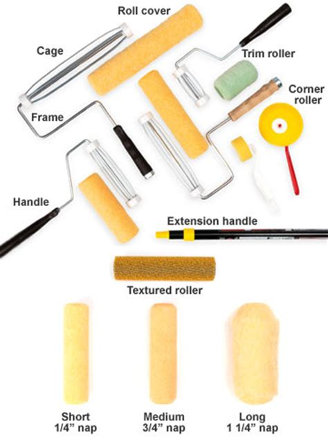 what kind of paint roller to use on cabinets paint roller types