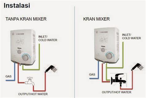 Water Heater Modena Listrik jenis beserta harga pemanas air handal kamar mandi rumah minimalis
