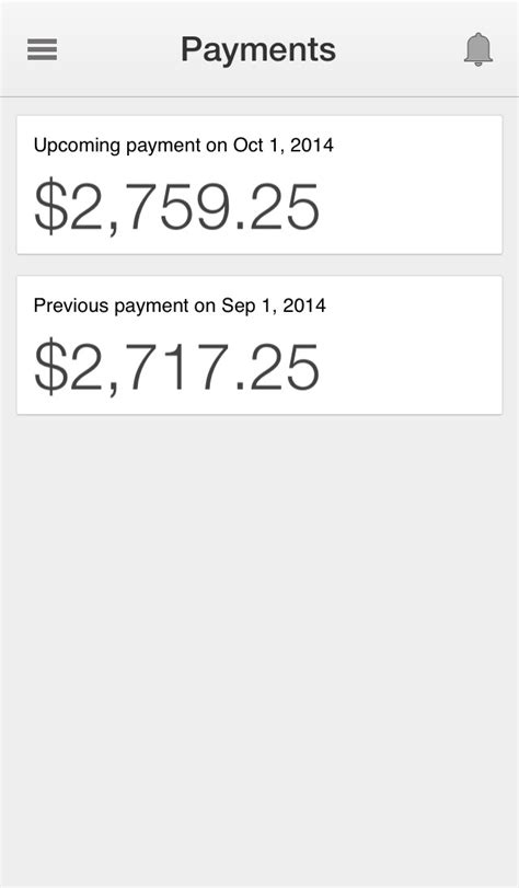 Google AdSense App for iPhone Gets Additional Reports, Visual Improvements to Graphs, More