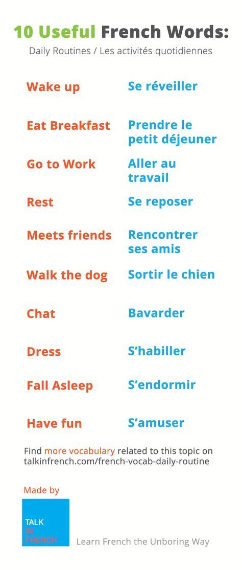 how to say house in french 1000 ideas about how to speak french on pinterest speak