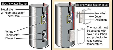 rheem water heater wiring diagram gooddy org