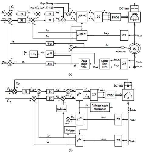 vector diagram generator vector diagram of induction generator 28 images