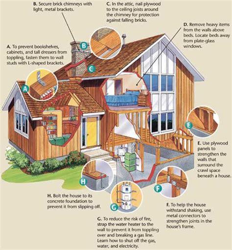 prepare your home for earthquakes santa fe south express