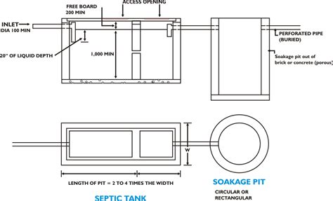 Rectangular House Plans by Domestic Septic Tanks And Soakage Pits