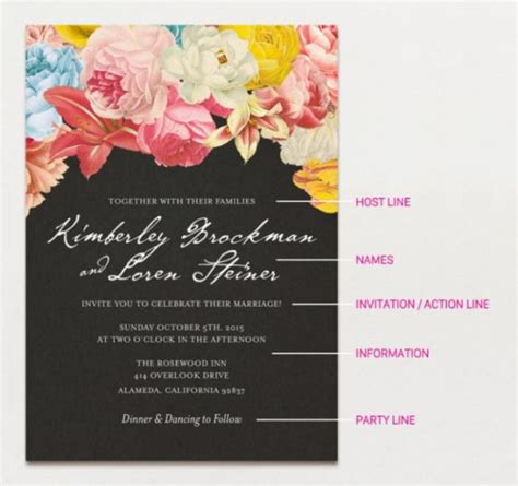 what goes into a wedding invitation wedding invitation templates whose name goes on