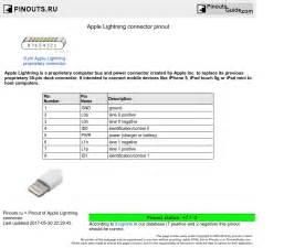 apple lightning connector pinout diagram pinouts ru