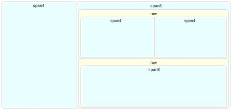 bootstrap layout tricks d3 js tips and tricks a more complicated bootstrap layout