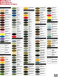 testors model master paint conversion chart high