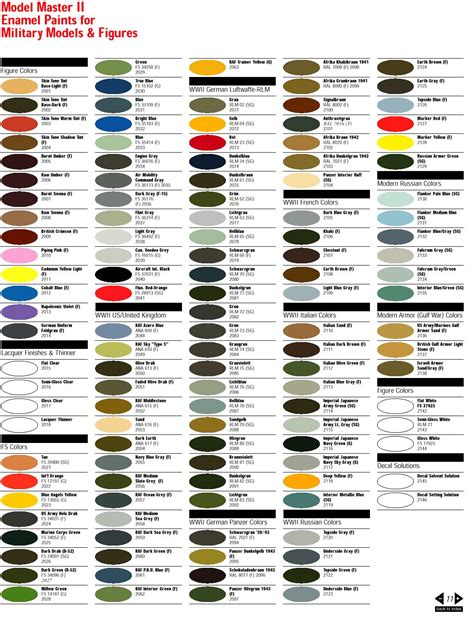 testors model master paint conversion chart high resolution model masters paint 8 testors