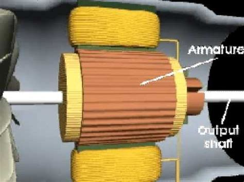 how a electric motor works how electric motors work