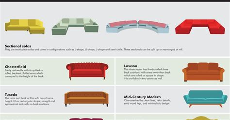 Sofa Types by 14 Types Of Sofas You Should Simply Sofas So Fa