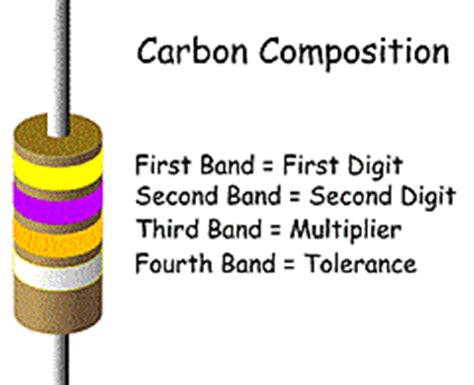carbon composition resistor color coding bill s hobby circuit library