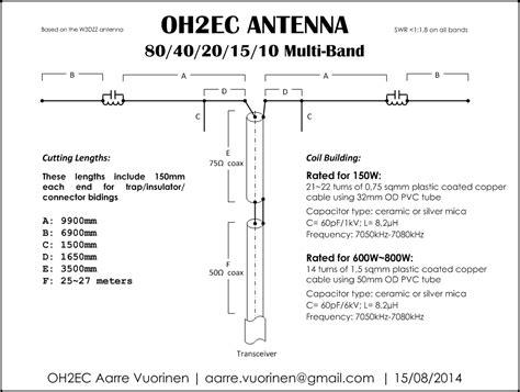antenna trap capacitor antenna traps w3dzz 7 1 mhz 100 watts sotabeams