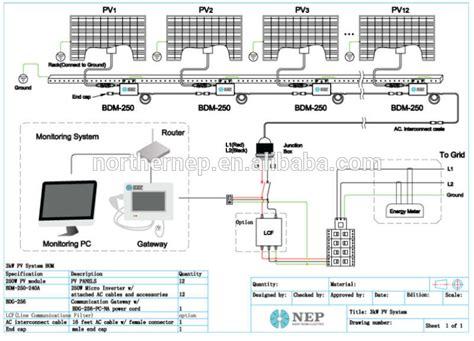 solar tie grid interconnect wiring diagram using enphase