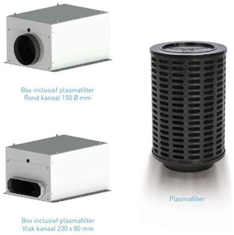afzuigkap met motor en koolstoffilter 9920210 wave design afzuigkap accessoires de beste prijs