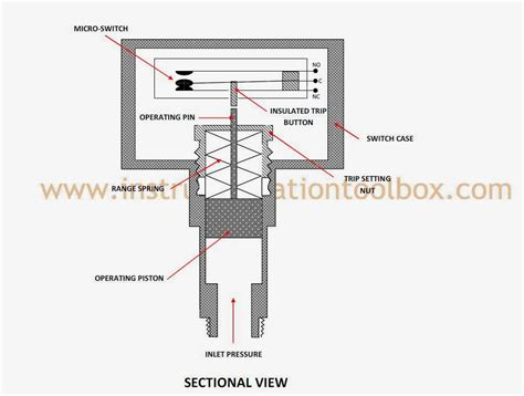 degital air pressure switch wiring diagram wiring