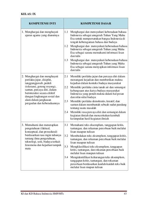 biografi bj habibie sesuai struktur kurikulum 2013 kompetensi dasar smp ver 3 3 13