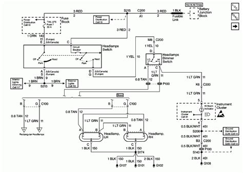 2002 f53 headlights wire diagram wiring diagram with