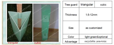 extjs layout run failed flute guard tree trunk wraps manufacturer buy tree trunk