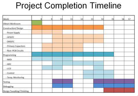 dissertation timetable template research gantt chart