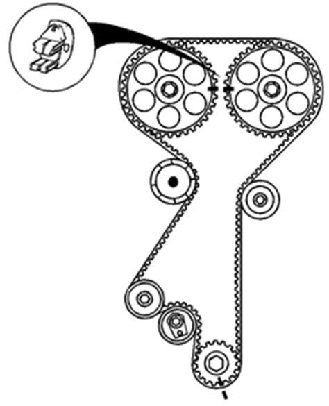 Holden Astra Timing Belt Diagram