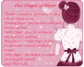 Your thumb is nearest to you so begin your prayers by praying for