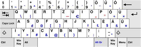 computer layout wikipedia file kb hungary svg wikimedia commons