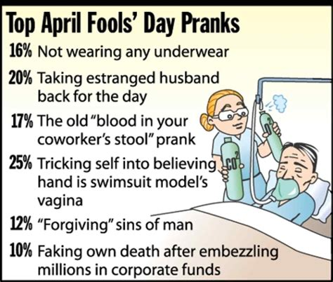 jokes for april fools day jokes pictures photos and images for