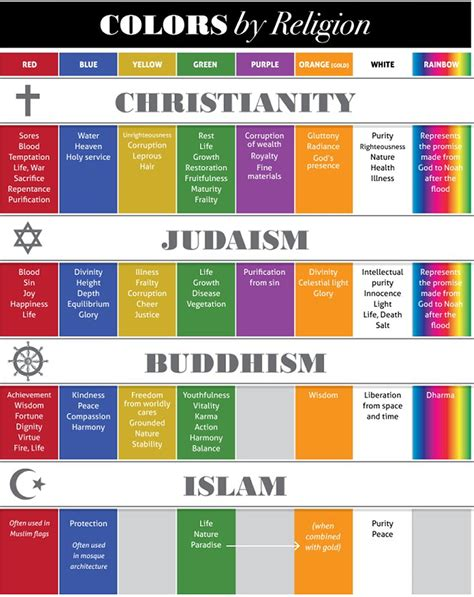 color of christianity colour and cultural design considerations colours