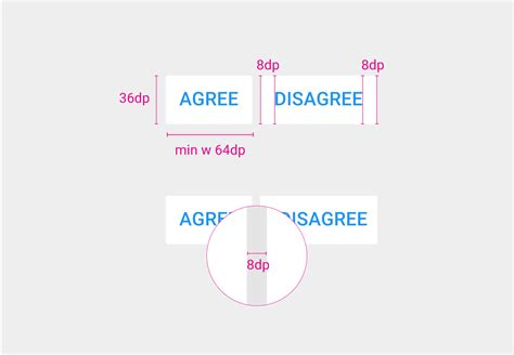 android design guidelines button size dialogs components material design guidelines