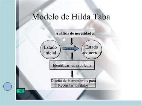 Criticas Al Modelo Curricular De Hilda Taba Hilda Taba M