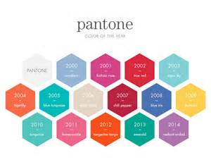 Pantone Colors Of The Year List by Marsala The 2015 Color Of The Year Trends Shaker
