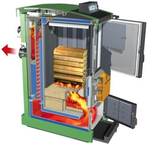 outdoor wood gasification boiler  woodworking