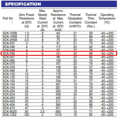 ntc thermistor sck 103 datasheet ntc thermistor sck 103 datasheet 28 images datasheet sck 103 pdf microtherm thermistors 1
