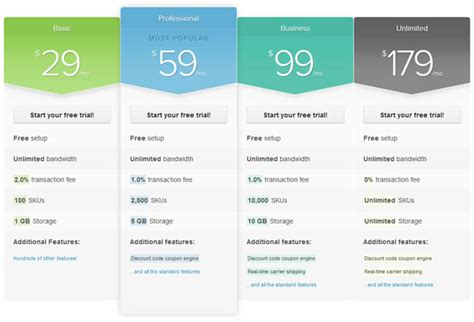 pricing table design pattern pricing table showcase design patterns for sign up pages