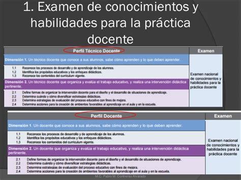 ejemplo de examen de conocimientos 2016 test examen de conocimientos de la practica docente 2015