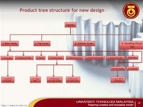 design for manufacturing presentation design for manufacturing and assembly dfma presentation