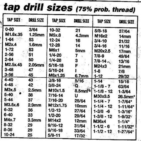 threading chart drill bit sizes tap chart drill