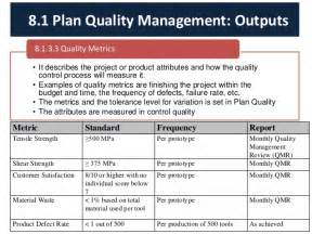 Baseline Report Template project quality management
